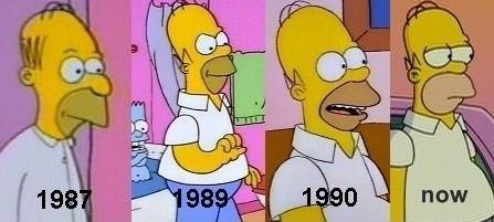 Эволюция Гомера.