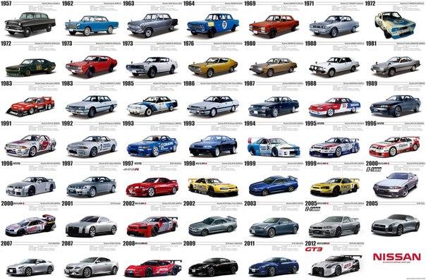 Nissan Skyline История модели
