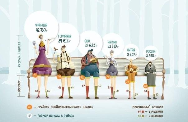 Пенсионеры разных стран..