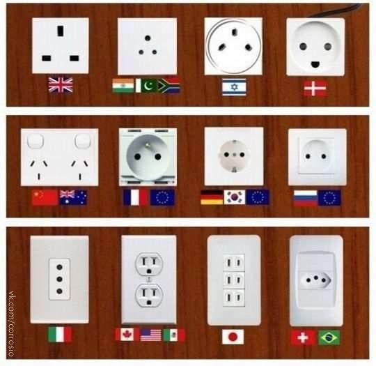Розетки в разных странах мира.